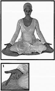 Erste Meditation